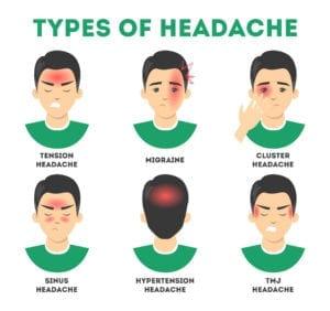 ofta huvudvärk när jag vaknar